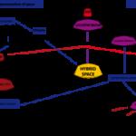 esquema Locative Media